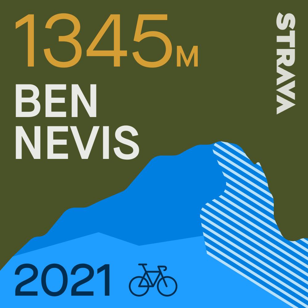 Strava Summit Series: Ben Nevis