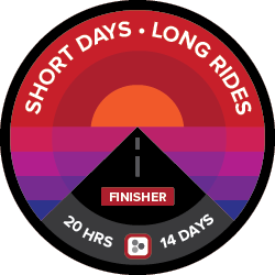 Competitive Cyclist Short Days Long Rides