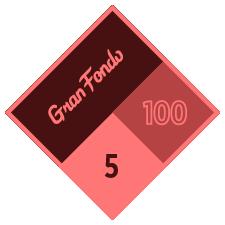 Gran Fondo100