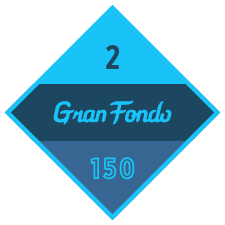Gran Fondo 150