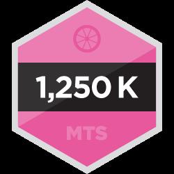 May MTS