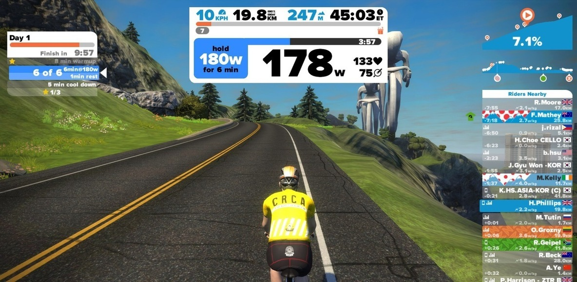 Zwift Training