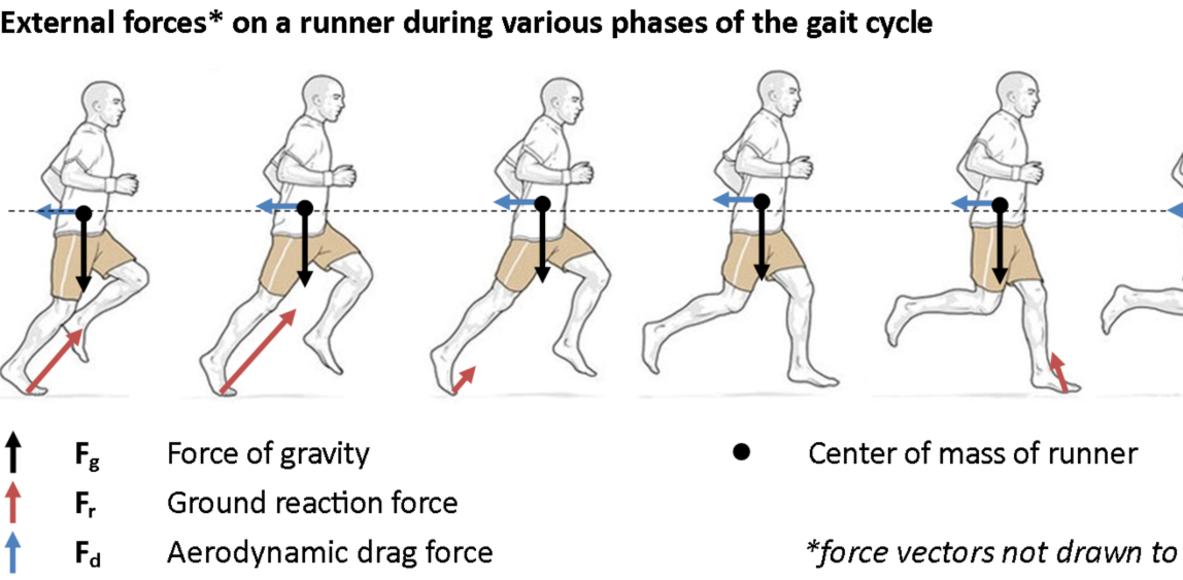 McGill MedPhys MedFit Runners