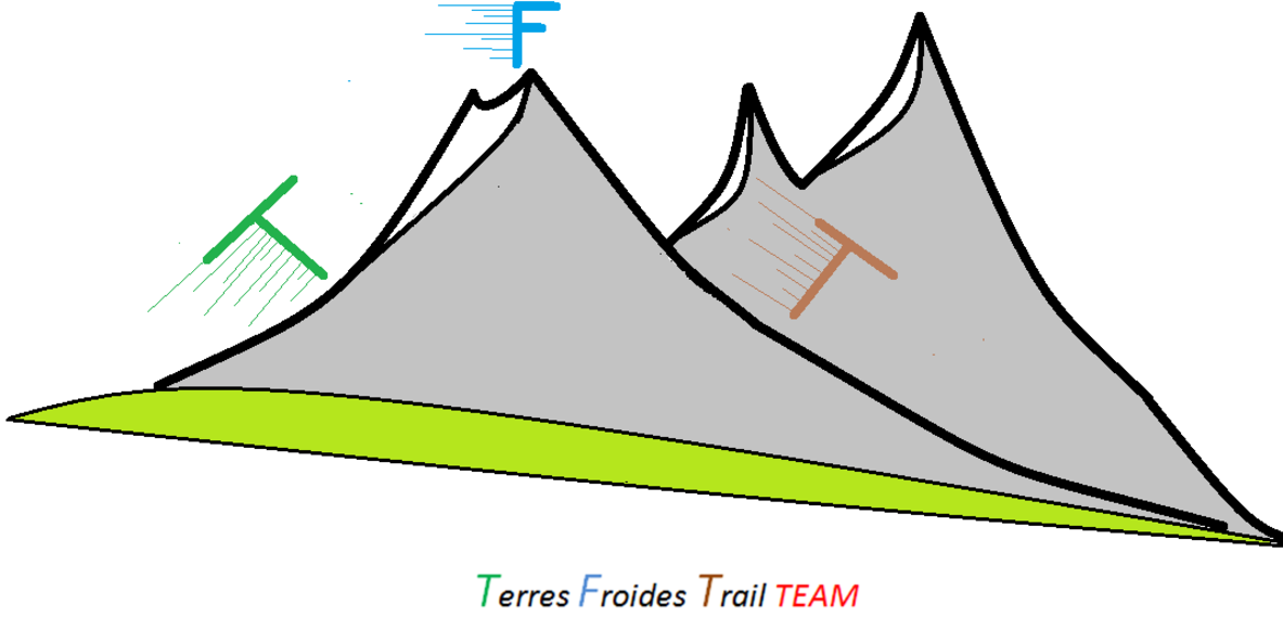 Terres Froides Trail