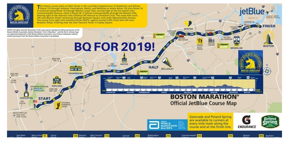 Boston Marathon BQ For 2019