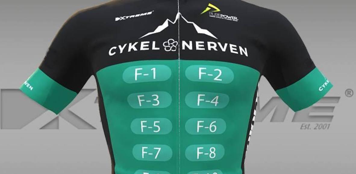 Cykelnerven 2018