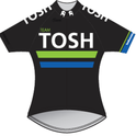 Team TOSH pb Hyperthreads